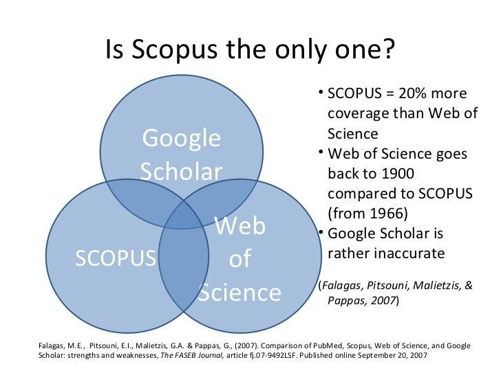 Looking for scopus journals Slide 3