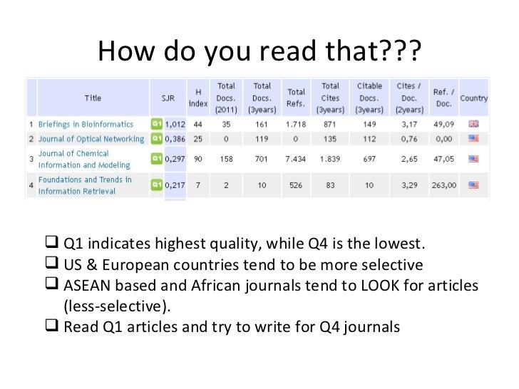 How do you read that??? <ul><li>Q1 indicates highest quality, while Q4 is the lowest. </li></ul><ul><li>US & European coun...