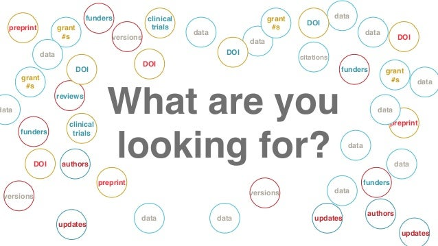 Getting started with looking up metadata Slide 2