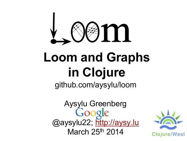 Loom and Graphs in Clojure github.com/aysylu/loom Aysylu Greenberg @aysylu22; http://aysy.lu March 25th 2014