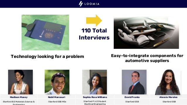 110 Total Interviews Technology looking for a problem Easy-to-integrate components for automotive suppliers Madison Maxey ...