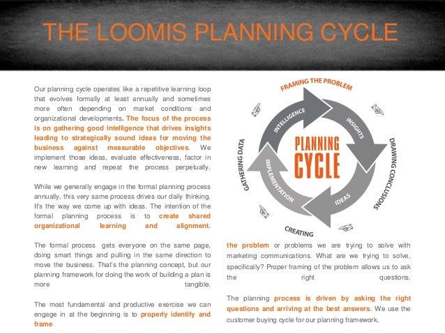 Marketing Communications Planning Guide Slide 3
