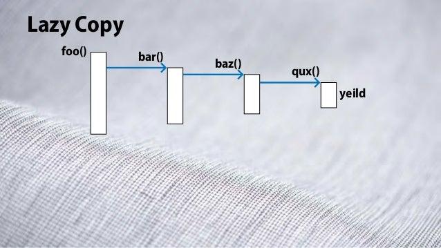 Lazy Copy foo() bar() baz() qux() yeild