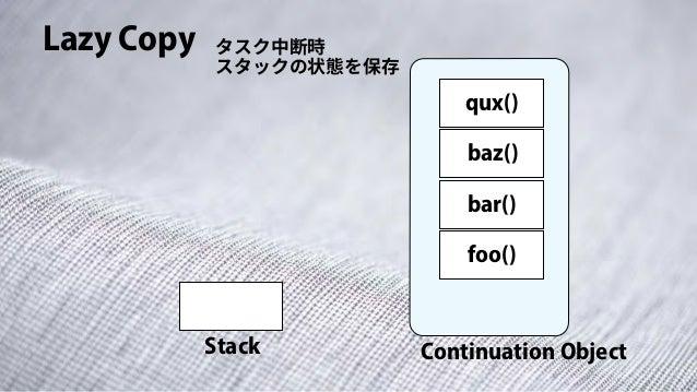 Lazy Copy Stack Continuation Object タスク中断時 スタックの状態を保存 foo() bar() baz() qux()