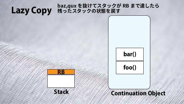 Lazy Copy Stack Continuation Object baz,qux を抜けてスタックが RB まで達したら 残ったスタックの状態を戻す foo() bar() RB