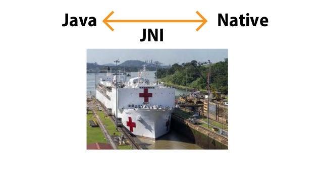 NativeJava JNI