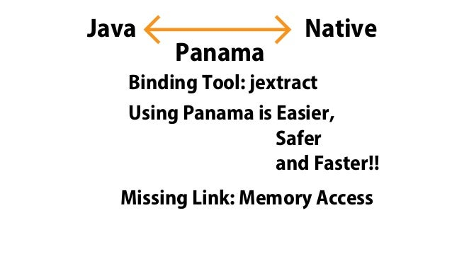 NativeJava Panama Binding Tool: jextract Using Panama is Easier, Safer and Faster!! Missing Link: Memory Access