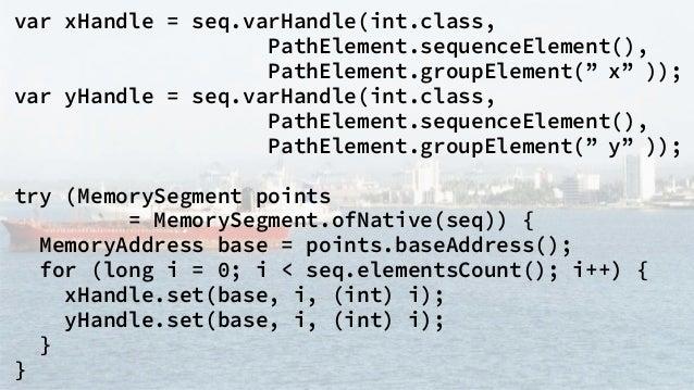 "var xHandle = seq.varHandle(int.class, PathElement.sequenceElement(), PathElement.groupElement("" x"" )); var yHandle = seq...."