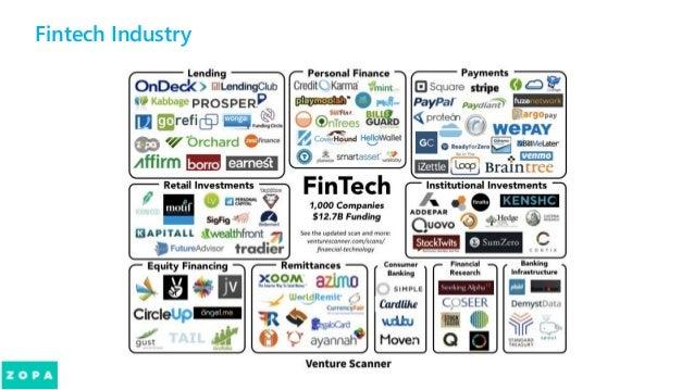 Fintech Industry; 47.