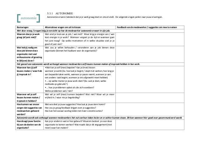 Basisvragen Alternatieve vragen om uit te kiezen Feedback van de medewerker / suggesties om mee te nemen Met deze vraag / ...