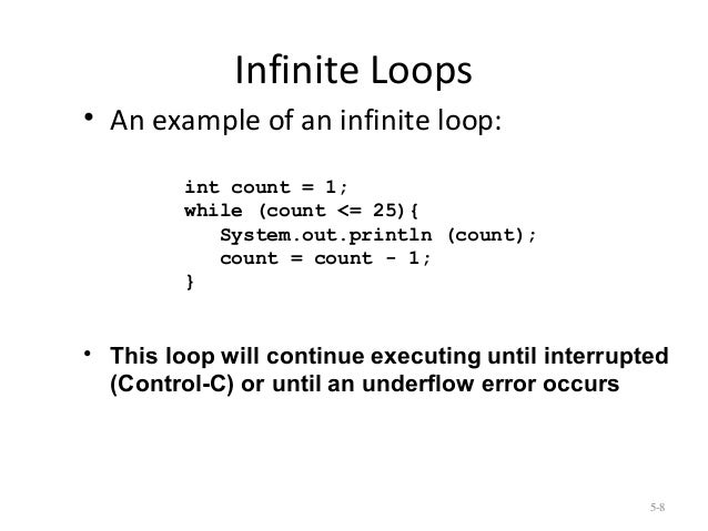 Looping Statements In Java