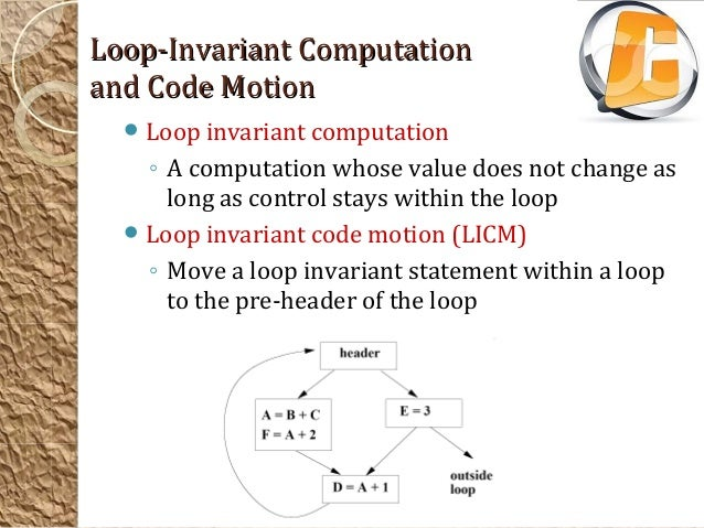 loop invariant selection sort