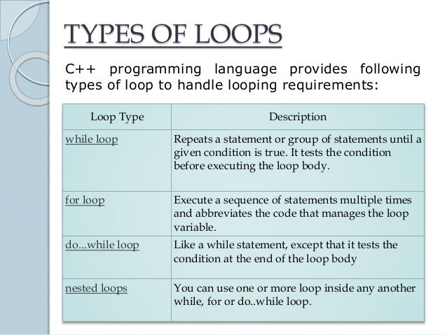c how to create a loop