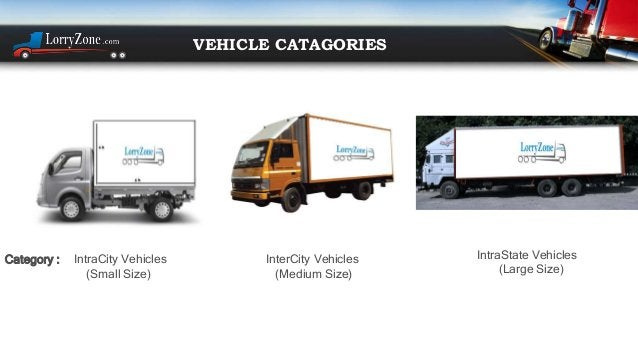 VEHICLE CATAGORIES IntraCity Vehicles (Small Size) InterCity Vehicles (Medium Size) IntraState Vehicles (Large Size) Categ...