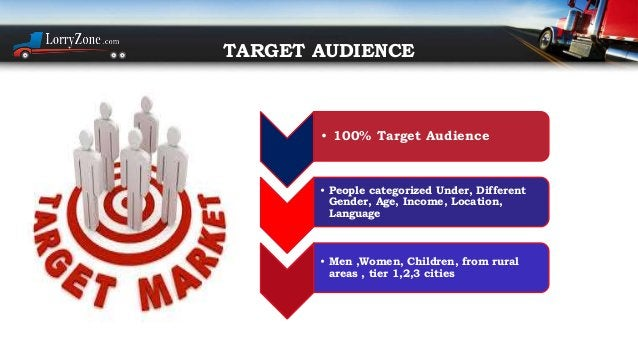 • 100% Target Audience • People categorized Under, Different Gender, Age, Income, Location, Language • Men ,Women, Childre...