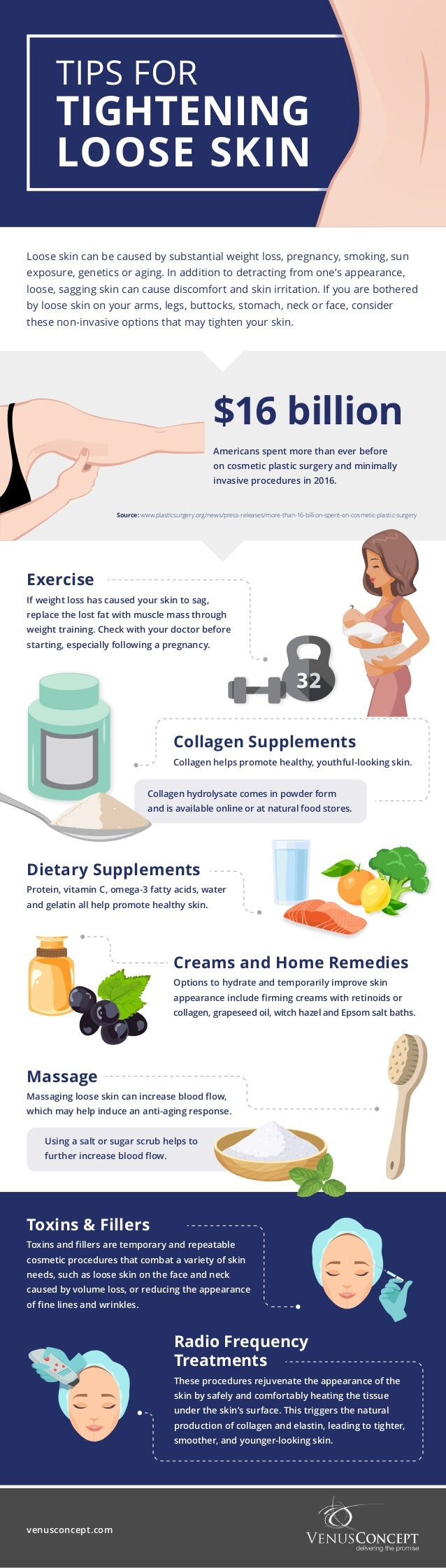 Loose skin can be caused by substantial weight loss, pregnancy, smoking, sun exposure, genetics or aging. In addition to d...