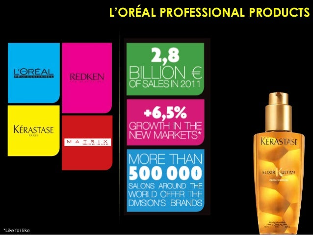the universalization of l oreal Read this essay on the universalization of l'oreal come browse our large digital warehouse of free sample essays get the knowledge you need in order to pass your classes and more.