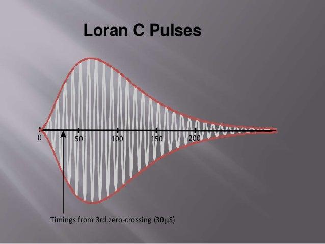 loran c block diagram engine control wiring diagram \u2022 loran-c vietnam loran  c block diagram