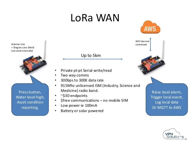 LoRa WAN - Connecting the Internet of Things