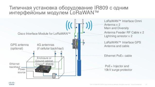 Оборудование wi fi power