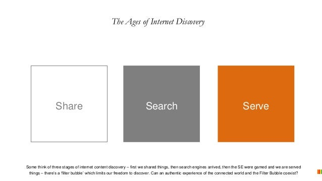 Search Serve The Ages of Internet Discovery Share Some think of three stages of internet content discovery – first we shar...