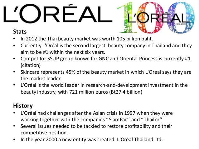 l oreal case Pest of l'oreal strategy of l'oreal strategy aim: for achieving an advantage strategies need relevant in the market porter's generic strategy 3key strategies in business: cost leadership, focus and differentiation.