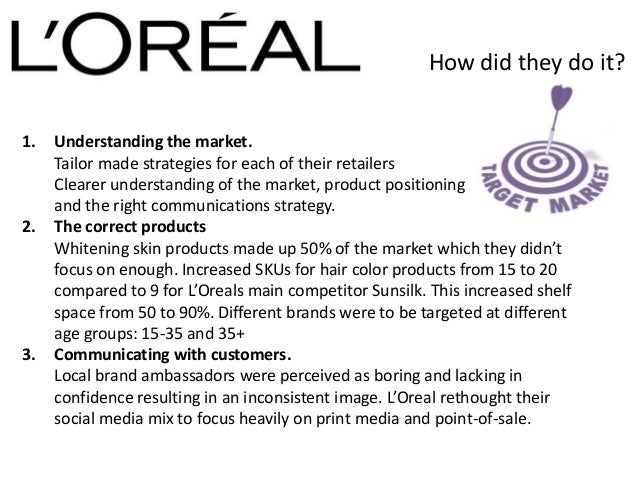 l oreal case study in thailand