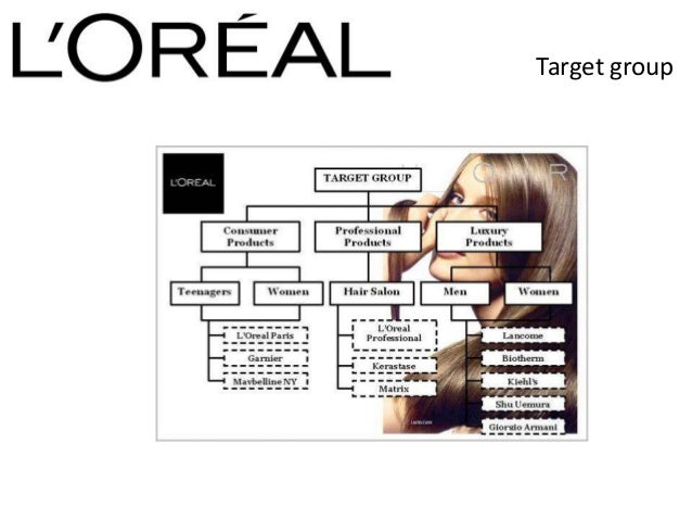 case study on loreal The l'oreal group is the world's largest beauty company, with a presence in 130 countries & 68,900 employees here's how they use social media to recruit.