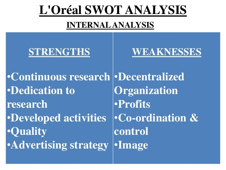 l oreal external analysis Marketing theories – pestel analysis visit our marketing theories page to see more of our marketing buzzword busting blogs  all the external environmental.