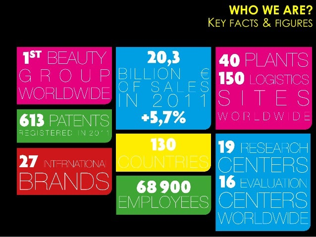 L'Oreal Employer Branding and Employee Value Proposition (EVP) Slide 2