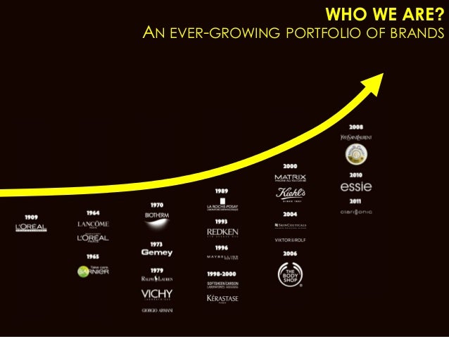 L'Oreal Employer Branding and Employee Value Proposition (EVP) Slide 3
