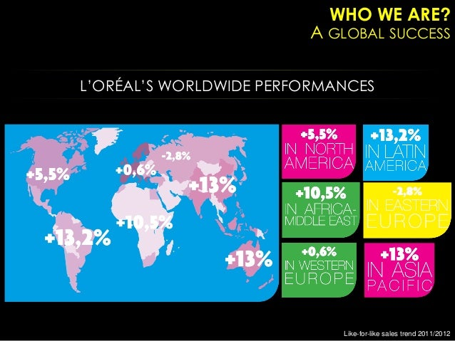 value proposition of l oreal