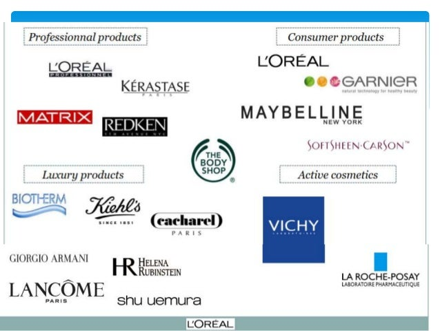 loreal hr case study L'oreal hr case study 1795 words   8 pages human resource management the recruiting game at l'oreal- case study summary of the case l'oreal group, known by insiders as the business school in practice, is famed for its leading expertise in marketing and brand management.