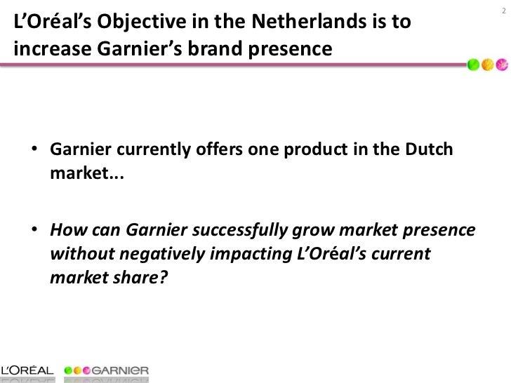 Business Case Studies, Consumer Behaviour Case Study, L'Oreal, Emerging markets