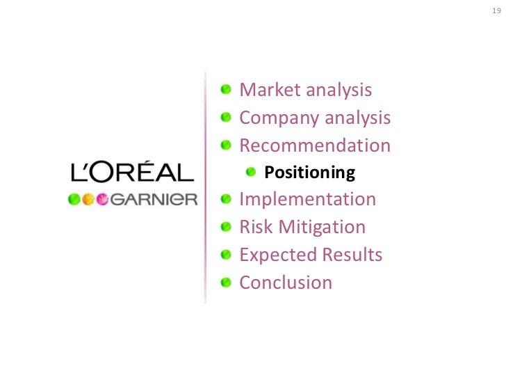 stratégie loreal Im rahmen dieser studienarbeit soll die social media strategie der marke l' oréal analysiert werden dazu wird nach dem einleitenden kapitel in kapitel 2  der.