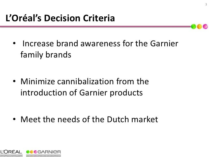 market analysis of loreal and garnier Loreal strategic analysis loreal strategic analysis 11 november 2016  another part of loreal's core competencies can be seen in l'oreal's marketing campaign by using high profile celebrities in it's ad campaigns, l'oreal is able to greatly enhance its global image and is able to differentiate it's products and brand name.