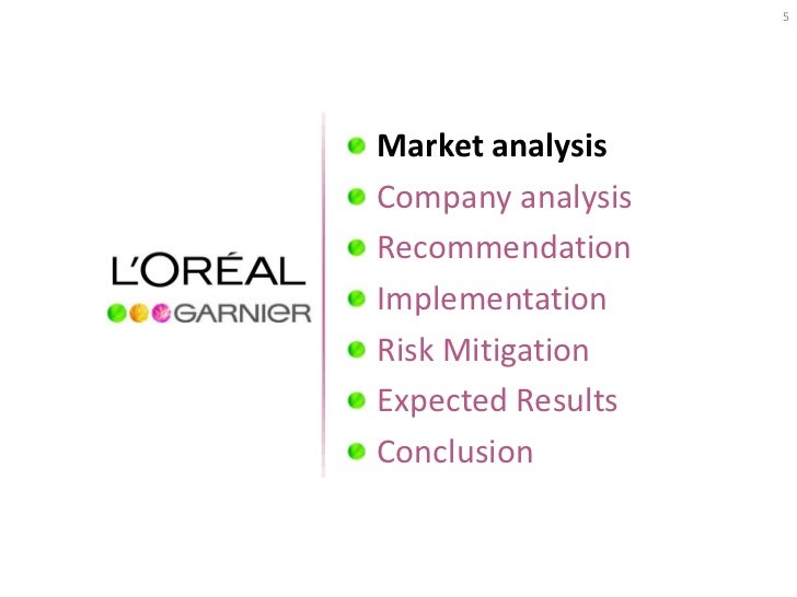 loreal international strategy Marketing management strategy of l'oreal groups introduction many cosmetic brands are popping up recently business strategy international business strategy 6/16/2014 student id: 13038597 word count-- 3558 question 1 man won jung, ceo of sk.