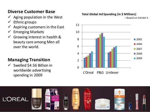 loreal global brand local knowledge L'oreal global marketing strategy  loreal pricing strategy,  this can be possible only if one has a deep knowledge of local culture and beliefs.