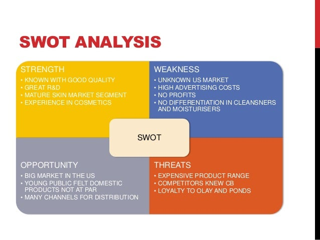 cosmetic industry swot analysis
