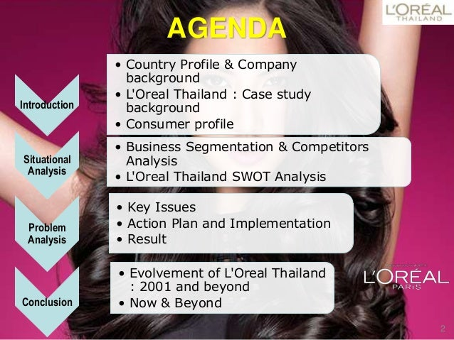 An analysis of the issues with doing business in thailand