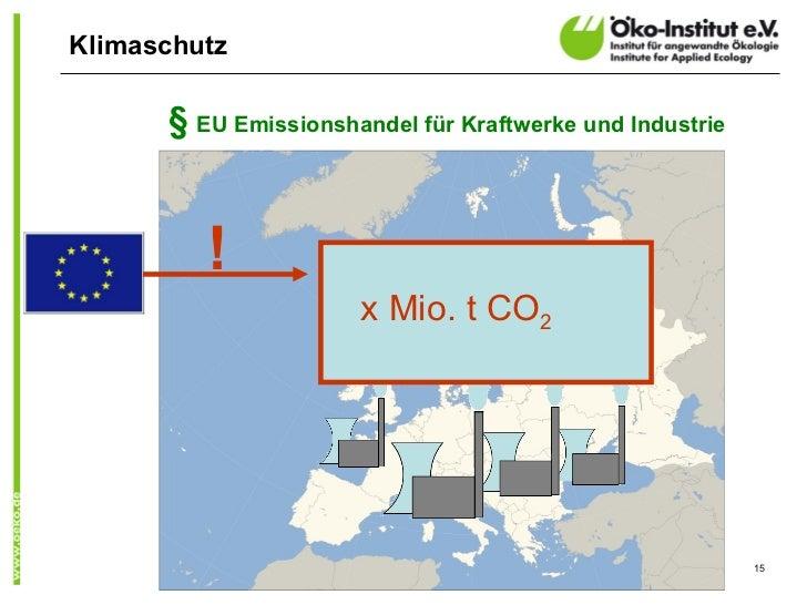 Klimaschutz      § EU Emissionshandel für Kraftwerke und Industrie         !                      x Mio. t CO2            ...