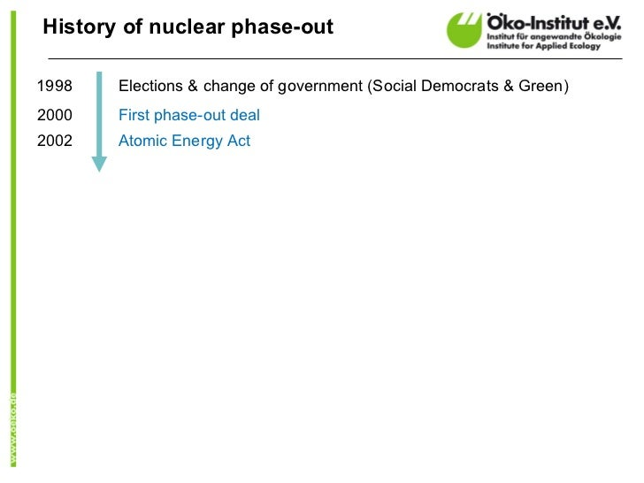 History of nuclear phase-out1998   Elections & change of government (Social Democrats & Green)2000   First phase-out deal2...