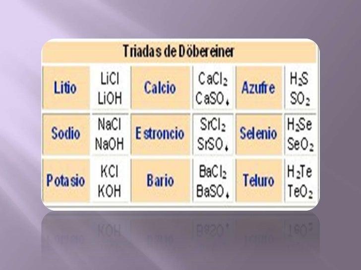Los atomos y la tabla periodica lorena 5 urtaz Image collections
