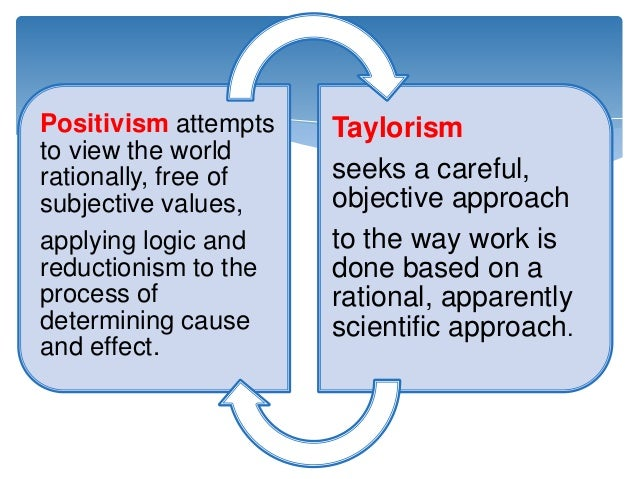taylorism and fayolism Taylorism is also known as scientific management which named after frederick w taylor it is a production efficiency methodology that breaks works into small and simple segments which can be easily analysed and taught taylorism was first mentioned in 1920s and 20 years later henry ford, who was the founder of the ford motor company.