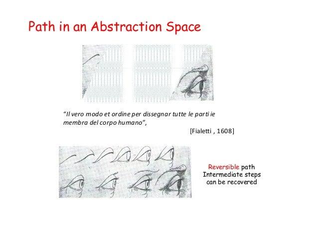 """Path in an Abstraction Space """"Ilvero modo etordine perdissegnar tutte leparti ie membra delcorpo humano"""", [Fialetti ..."""
