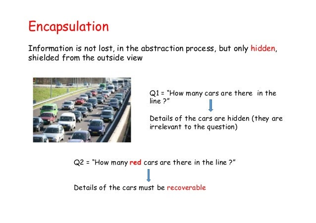 """Encapsulation Q1 = """"How many cars are there in the line ?"""" Details of the cars are hidden (they are irrelevant to the ques..."""