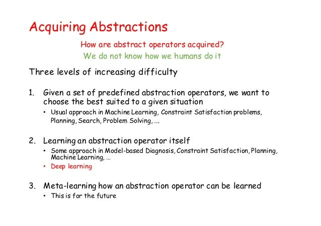 Acquiring Abstractions How are abstract operators acquired? We do not know how we humans do it Three levels of increasing ...
