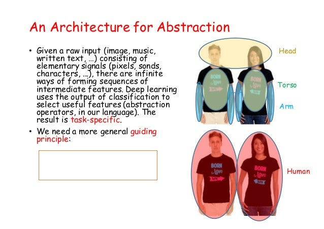 An Architecture for Abstraction • Given a raw input (image, music, written text, …) consisting of elementary signals (pixe...