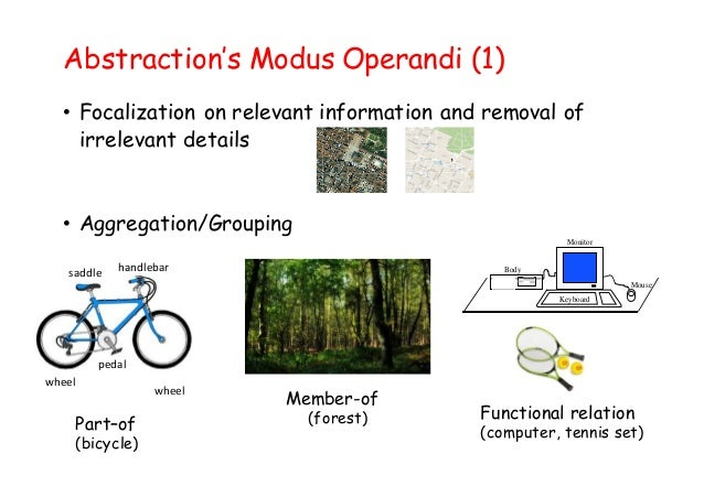 Abstraction's Modus Operandi (1) • Focalization on relevant information and removal of irrelevant details • Aggregation/Gr...