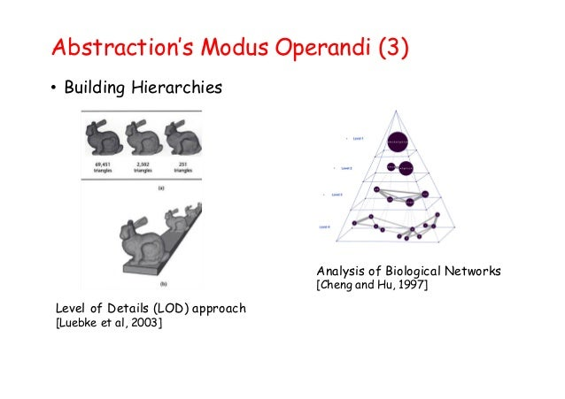 Abstraction's Modus Operandi (3) • Building Hierarchies ! ules into a multilevel pyramid, as illustrated in Figure 1. At e...